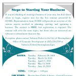 SCORE – Steps to Starting Your Business