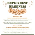 Employment Readiness Bootcamp – Personal & Career Strength Test/Resume Rehabilitation