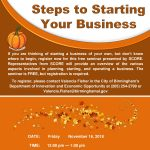 Steps to Starting Your Business