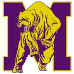 Miles College Softball vs West Georgia