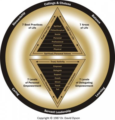 Life Leaders Meeting for Members, Partners, Guests