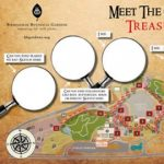 BBG Treasure Map