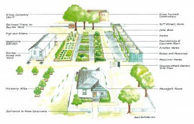 Gardenmother's Garden at Sloss Quarters